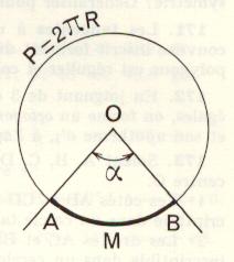 corde et arc de cercle