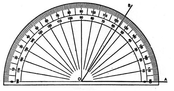 Plan ligne point - Regle pour mesurer ...