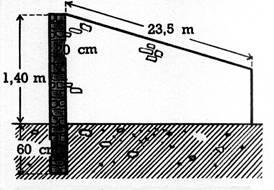 Travaux sommatifs module 1 - Poids d un metre cube de sable ...