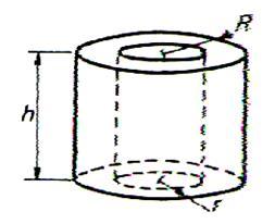 le cylindre calcul des aires et du volume. Black Bedroom Furniture Sets. Home Design Ideas