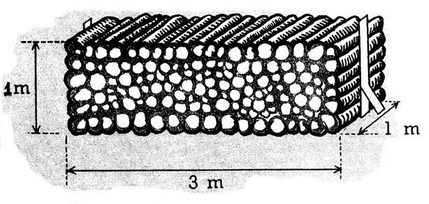 Les unit s de volumes et de capacit s - Poids d une stere de bois ...